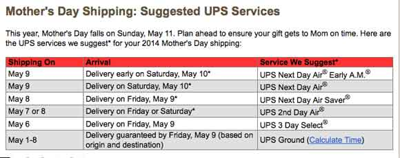 UPS drop-off guidlines for Mother's Day 2014